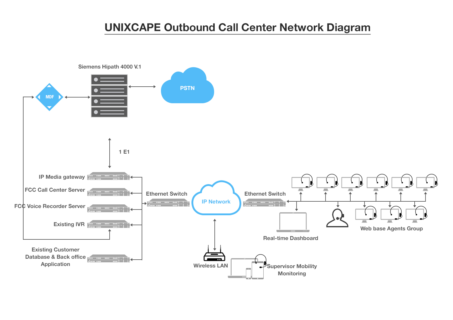 Load Center Diagram Just Another Wiring Blog Ge Unixcape Contact Rh Com Qo